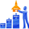 Trade Binary Options Step by Step