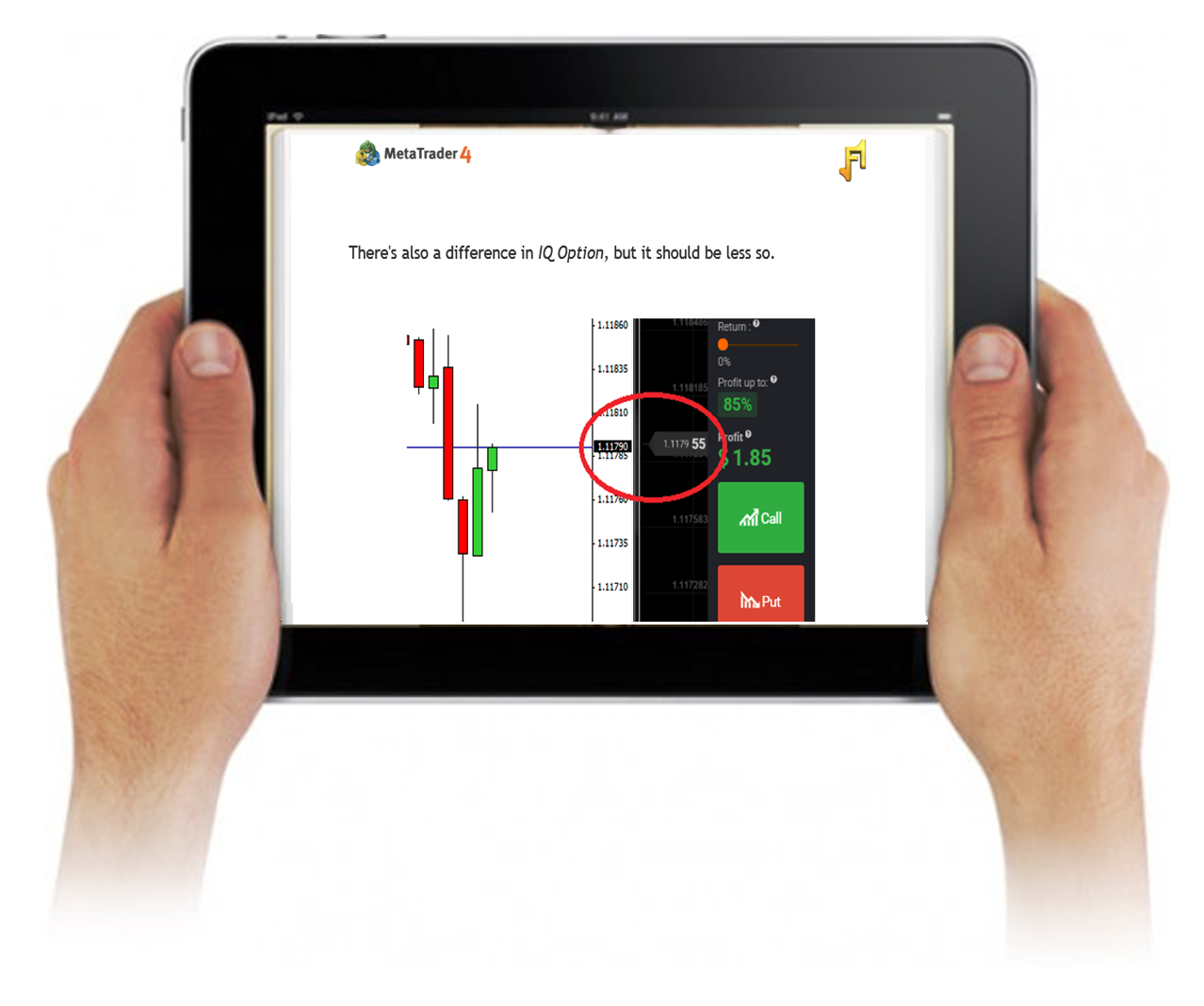 Free binary options indicator 4