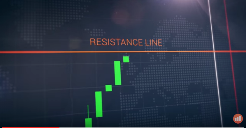When the prices reaches the resistence line