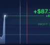 FX OPTIONS REVIEW