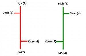 Binary option glossary