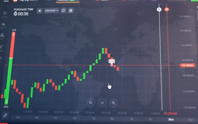Binary options resources