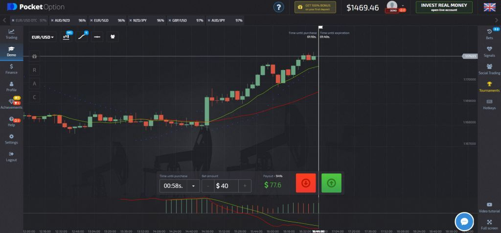 Binary option 95 payout