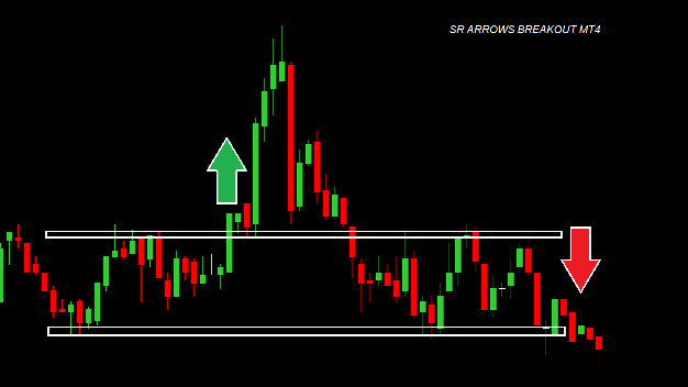 SR Arrows Breakout Indicator Download