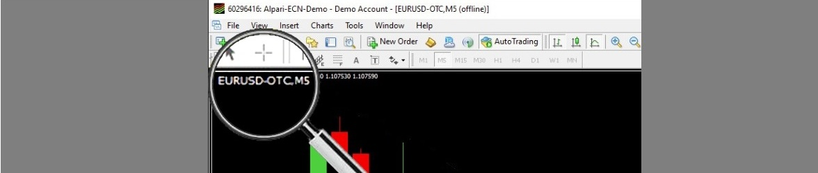 otc charts on metatrader