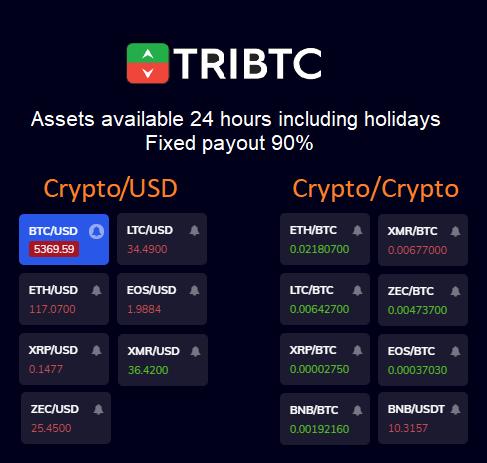 Assets TRIBTC