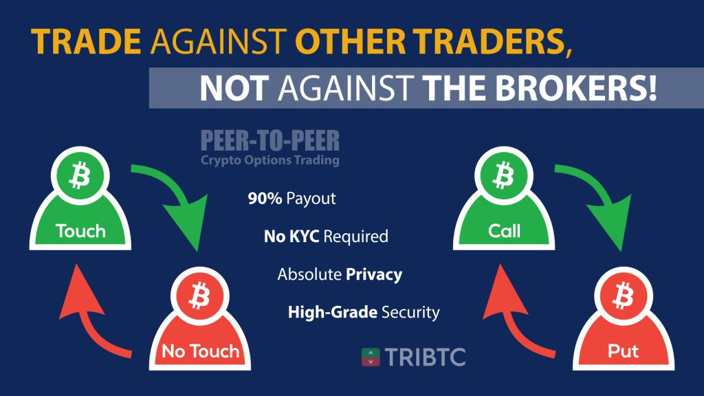 TRIBTC Review and Tutorial. Trade against the traders not the broker