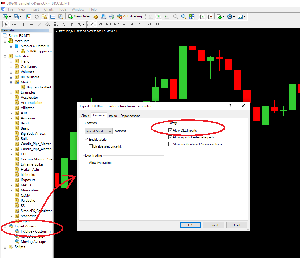 Custom Time Frame Metatrader