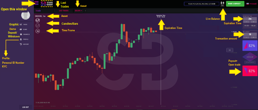 StarsBinary Binary Options Broker Platform