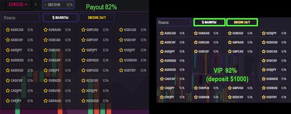 StarsBinary Payout
