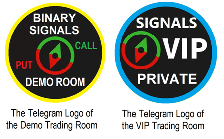 Trading Instructions VIP Signals