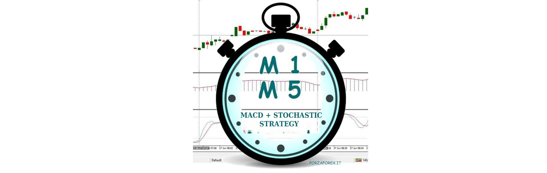 MACD STOCHASTIC TURBO STRATEGY