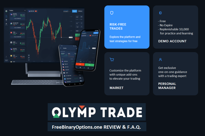 Olymptrade Binary Options Review