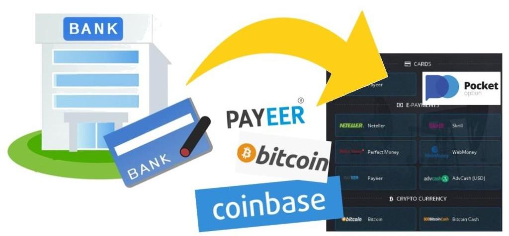 What is the best method to deposit or withdraw onPocket Option,Quotex, etc.
